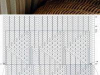Muster stricken/häkeln