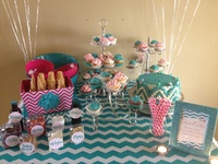 35th Birthday Party