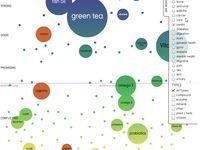 data infographics