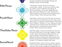 1000 Images About Chakras Rekei Singing Bowls And