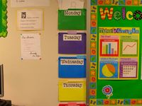 Classroom organization, management, decorating, assessment tips, standards, communication, and any other useful resources.