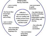 Language/Literacy