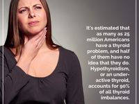 hypothyroidism (underactive thyroid) essay Hypothyroidism, also called underactive thyroid, is when the thyroid gland doesn't make enough thyroid hormones to meet your body's needs the thyroid is a small, butterfly-shaped gland in the front of your neck thyroid hormones control the way the body uses energy, so they affect nearly every .