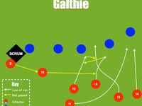 Rugby tactic
