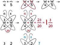 mathy stuff