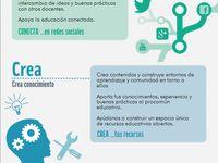 Infografías y educación