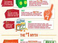 Drug facts