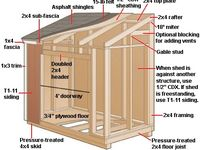 Designs For A New Shed