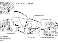 99 Maxima Engine Diagram Wiring Diagram Dat 1997 Nissan Altima Exhaust System Diagram 99 Maxima Engine Diagram Just Wiring D Nissan Altima Nissan Maxima Altima
