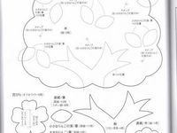 Moldes - Patrones - Patterns
