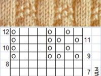 вязание спицы+крючок