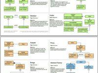 Facade Design Pattern In Java Padrinhos