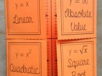 Algebra & Geometry Ideas
