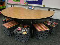 My Classroom.....