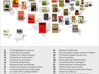 Interesting facts about books, writers, reading and writing.