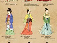 Chine - Mode