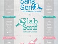 Fonts , design , websites, tips and everything cool !