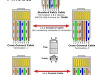 Cat 6 Wiring Diagram Rj45 Emejing Ethernet Cable Wire Gallery Striking Network To Cat6 Ethernet Cable Ethernet Wiring Rj45