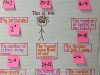 On pinterest elementary math project ideas and figure me out