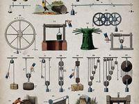 фізика: лучшие изображения (25) | Mechanical engineering ...
