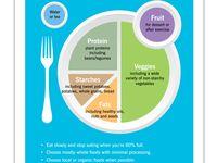 ... LG GFGI on Pinterest | Precision nutrition, Tofu scramble and Vegans