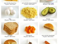 alimentatie / alimentatie