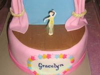 Cindy Birthday Cake Images
