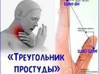 быстрое лечение заболеваний