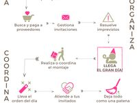 #Boda con  ÑU ❤ / Sergio & Joyce  1•Nov•2014 | 14•Feb•2017 | 3❤Junio❤2017 #losñusiossecasan #losñusioscomieronperdices