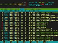Pin By Tecmint Linux Howto S Guide On Linux Monitoring Tools