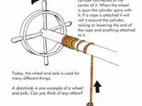 information about simple machine