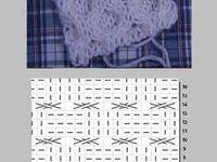 アラン/縄編み