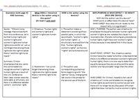 outlining argumentative essays