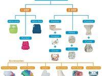 Hello! My name is Rose Villa and I am a cloth diaper addict!!!!