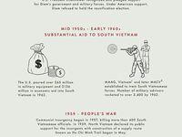 History of vietnam war summary essay
