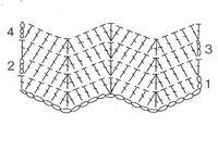 93 excelentes imágenes de Crochet: patrones basicos en