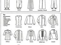 Fashion and textiles