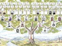 33 Idées De Généalogie Genealogie Arbre Généalogique Arbre Généalogique Gratuit
