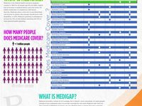 What Medicare Doesn T Cover Caregiver Home Health Services