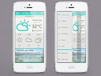 Mobile Design Trends