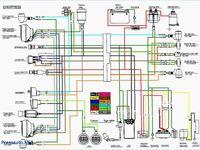 Loncin 110cc Wiring Diagram Atv Camera Drawing Motorcycle Wiring