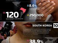 Design - Infographics