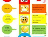 Social/pragmatic skills
