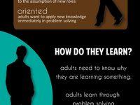 Education & Training, Talent Development, HR