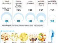 Infografias Infographics