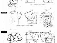 Confección de prendas