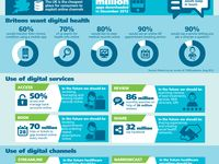 Digital Health / Using digital devices to improve our health.