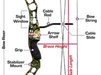 Archery ladies compound bows, hunting, guns, accessories
