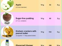 Type 1 Diabetes, Diabetes products, Insulin, Low Carb food, recipes and articles for Type 1 + 2 diabetics.