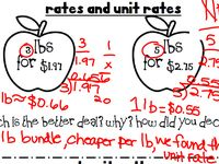 1000+ images about Math/Ratios and Proportions on Pinterest | Ratios ...
